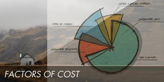 04-factors-of-cost