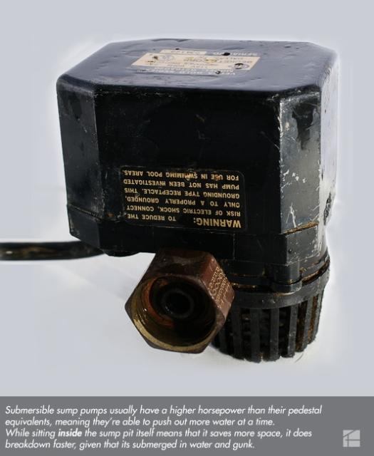 BASEMENTS DONT FLOOD_S1 Submersible.jpg